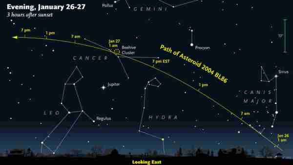 An Asteroid Is Passing Very Close To Earth Today Heres