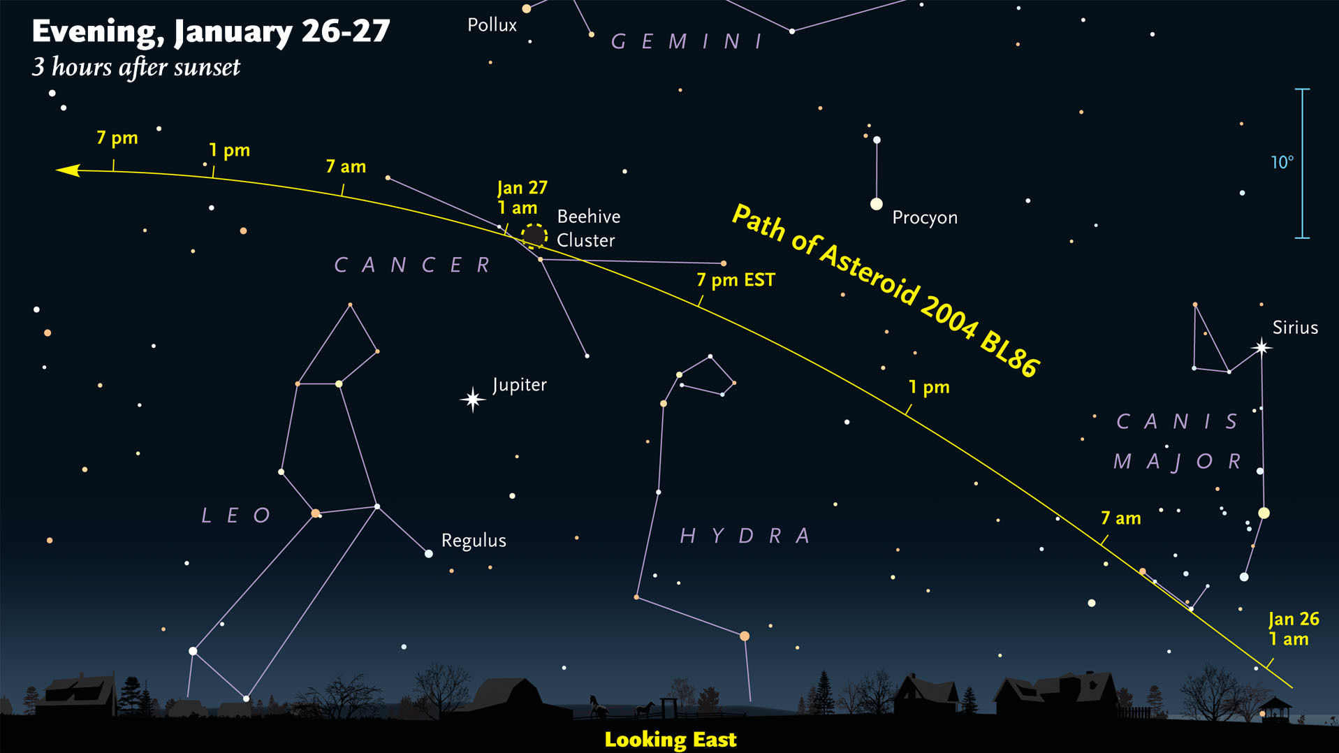 An Asteroid Is Passing Very Close To Earth Today. Here's ...