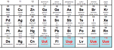 The seventh period of the periodic chart is now complete, thanks to the addition of four new elements.