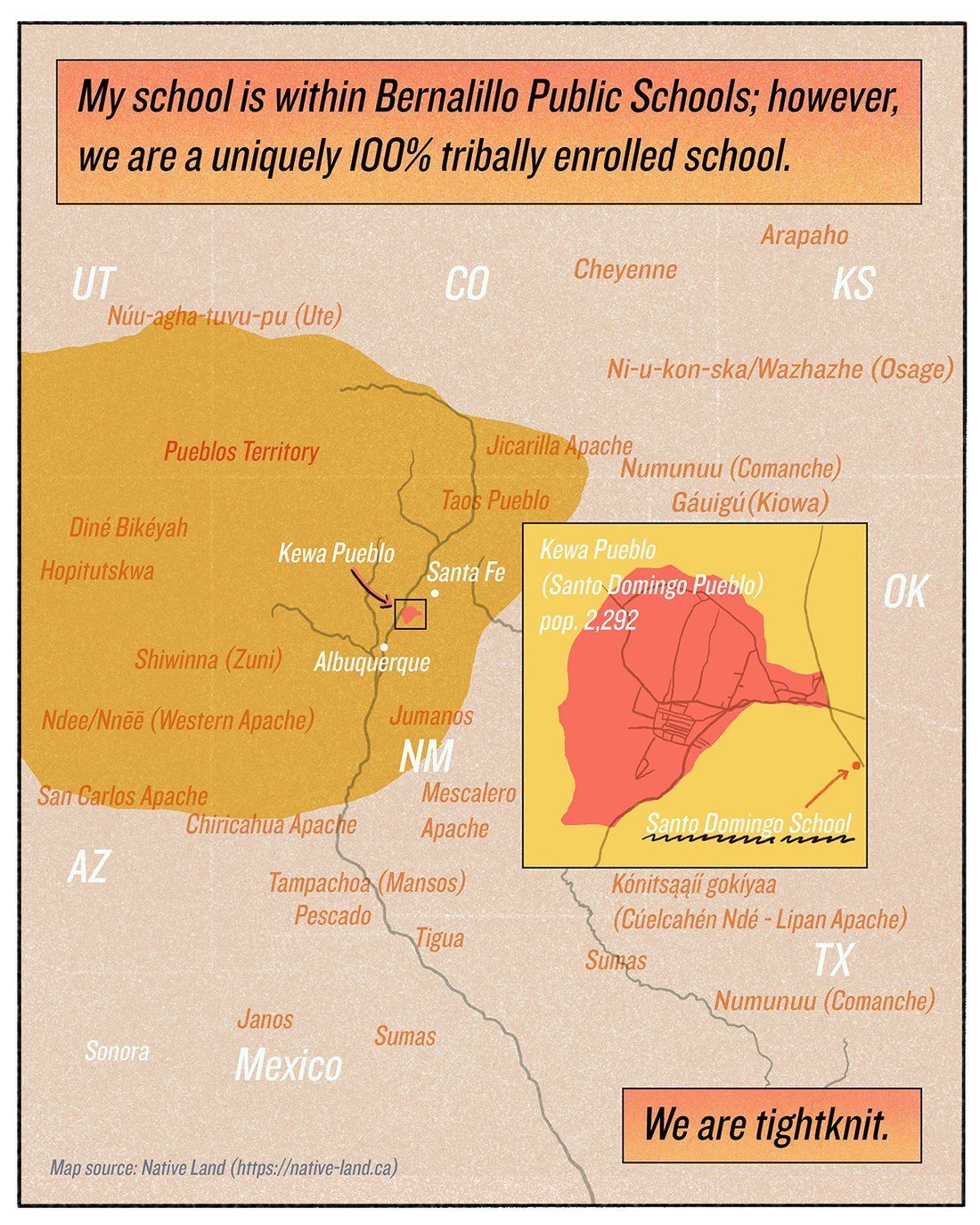 My school is within Bernalillo Public Schools; however, we are a uniquely 100% tribally enrolled school. We are tightknit.