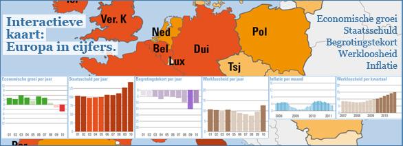 Interactieve graphic: Europa in cijfers
