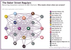 TheBakerStreetRegulars22