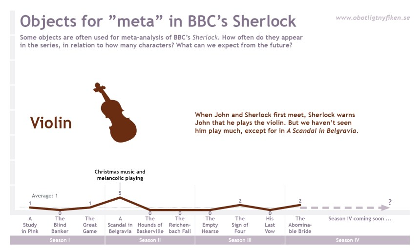 statistik-meta-episode10-violin