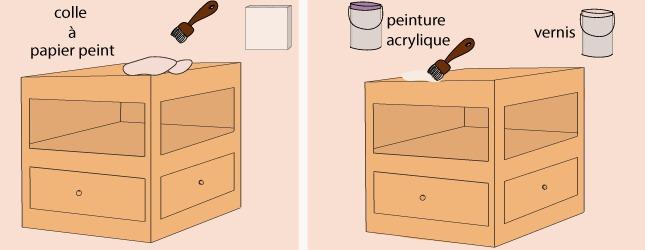 meuble d angle a tiroirs en carton