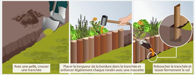 comment faire une bordure de jardin