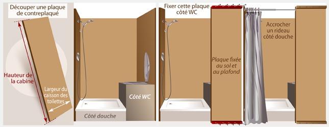 Cabine Douchewc Prfabriqu Finest Cabines Sanitaires Tous