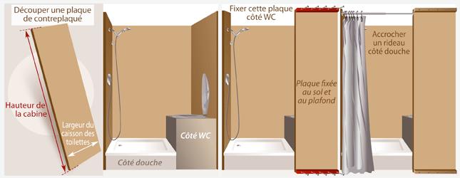salle de bains dans un fourgon