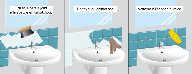 poser le carrelage d un lavabo ooreka