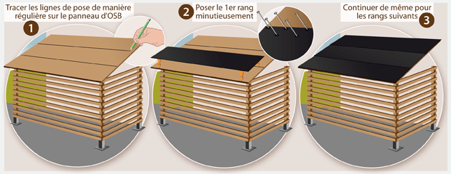 comment construire un abri a velo ooreka