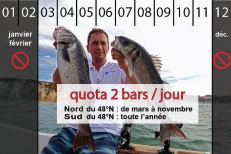 Le nouveau quota lissé à 2 bars par jour sur la face ouest