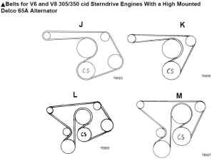 Mercruiser Serpentine Belts, Pulleys, and Kits Service Bulletin 981 | PerfProTech