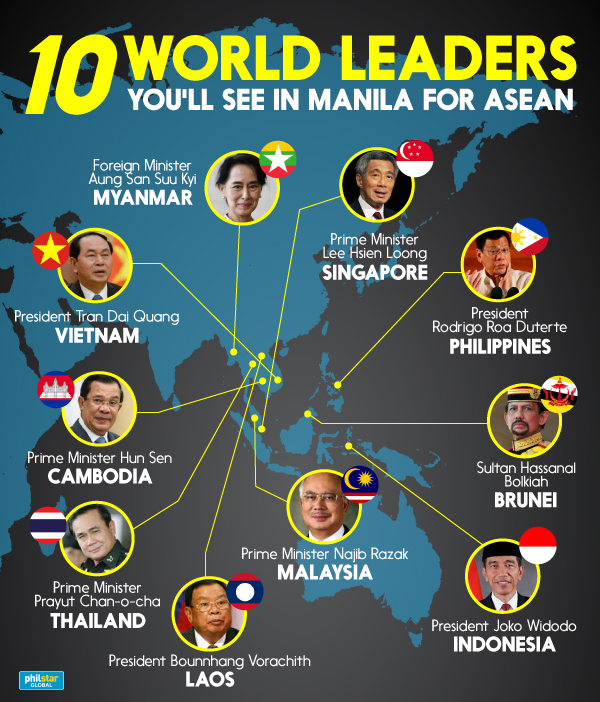 Image result for Asean Leaders in Manila
