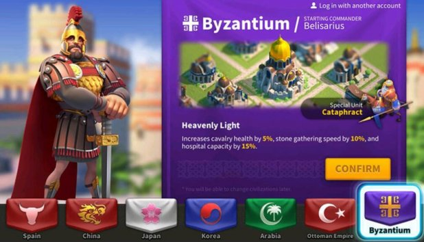best civilizations