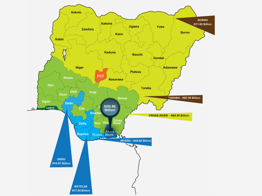 FAAC REPORT - Revenue allocation to states and LGA for June ... on map of benue state, bayelsa state, ekiti state, enugu state, rivers state, edo state, map of plateau state, lagos state, map of karnataka state, delta state, map of borno state, benue state, map of nasarawa state, anambra state, map of enugu state, map of maharashtra state, ondo state, map of chihuahua state, map of kaduna state, map of aguascalientes state, map of montana state, adamawa state, map of ogun state, imo state, map of osun state, map of adamawa state, abia state, map of michigan state, map of jigawa state, map of jharkhand state, map of katsina state, kano state, ogun state, map of zamfara state, cross river state, map of imo state,