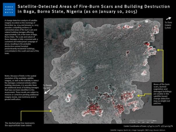 Baga Satellite Image