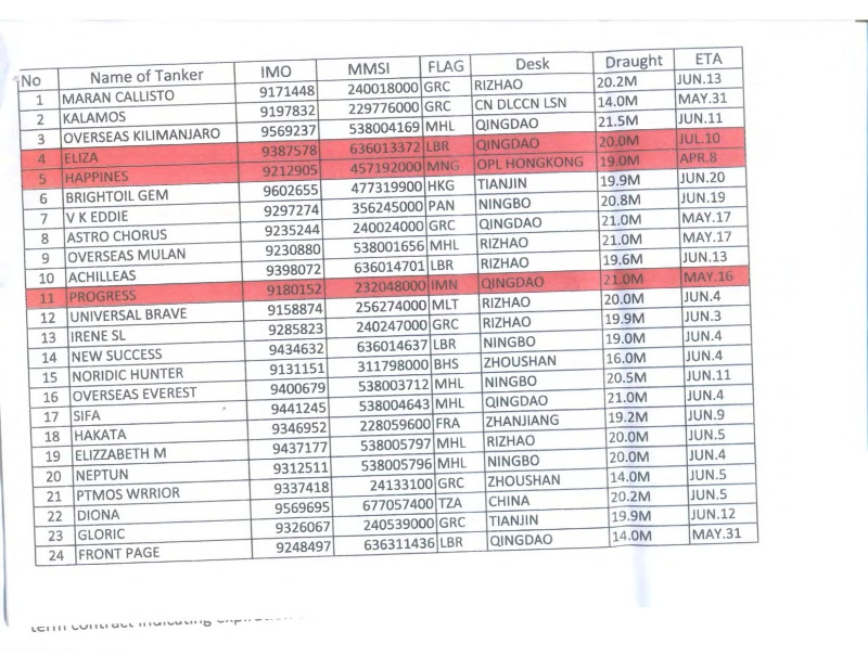 nnpc-doc-page-003