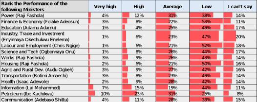 Buhari-poll08