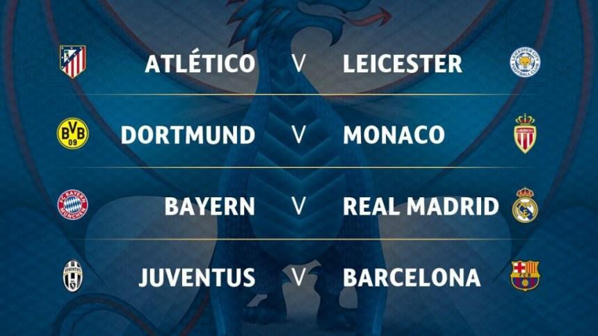 Classificacao champions league 2020