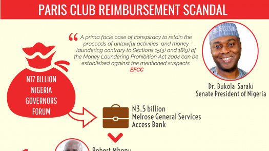 saraki-pcr-scandal1 (1)
