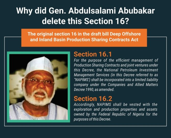 Gen Abdulsalami and Section 16