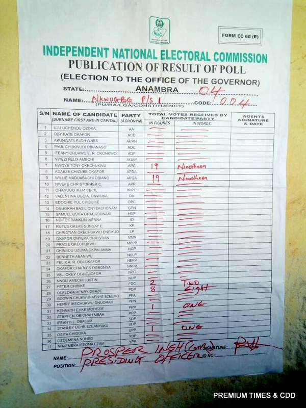 Results from Ihiala LGA, Ogboro ward, PU 009