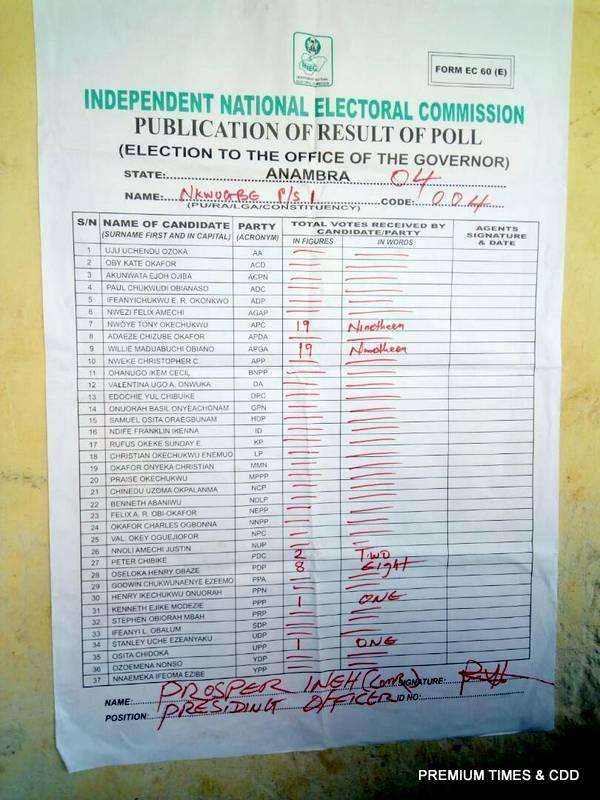 Results from Ihiala LGA, Ogboro ward, PU 009