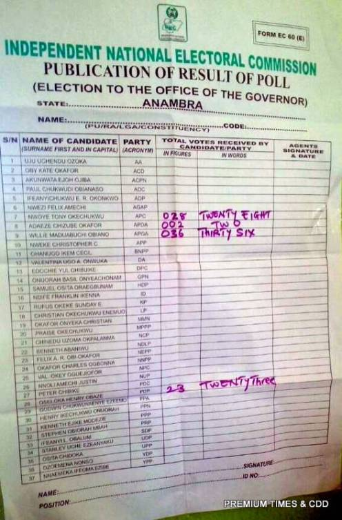 Nnewi north LGA umudim ward 1 PU 12 result sheet
