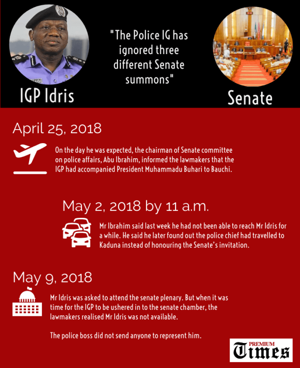 Infograph - The Police IG has ignored three different Senate summons