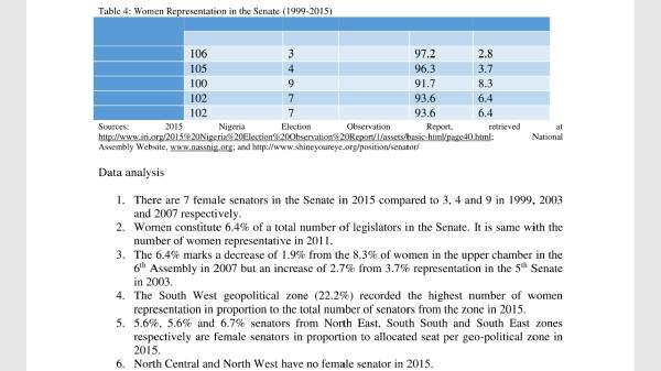 Women representation in the senate (1999 -2015)