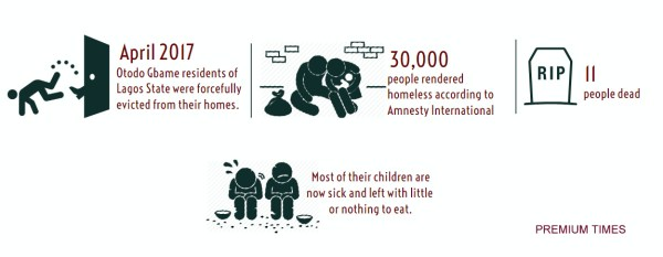 Otodo Gbame infograph