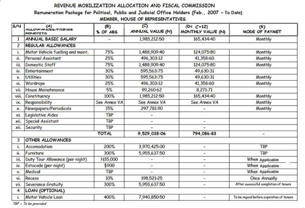Reps pay...Source. RMAFC