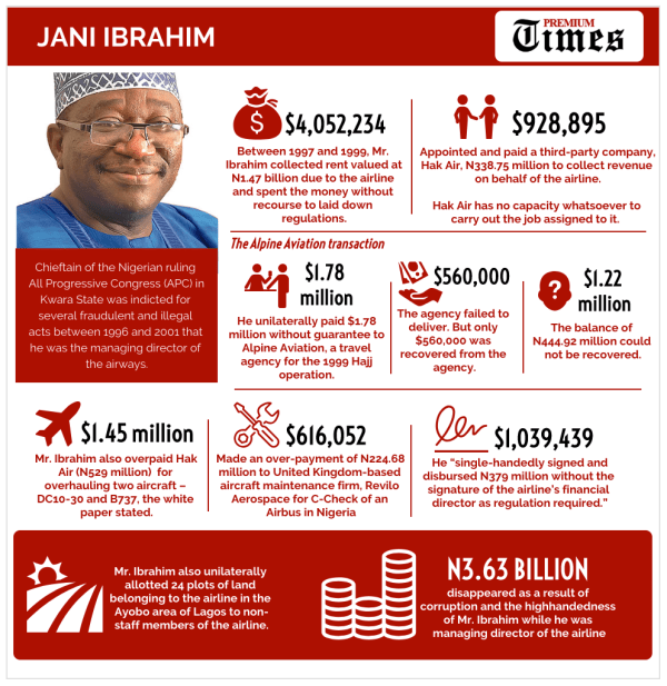 INFOGRAPH-SPECIAL REPORT- The men who embezzled Nigerian Airways to death 2