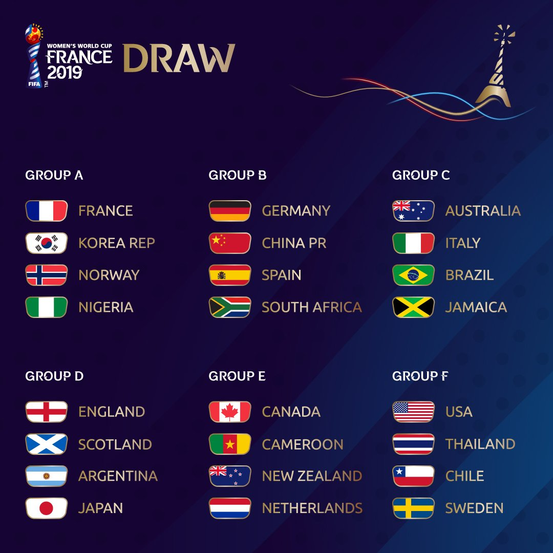 2019 Womens World Cup Draw Nigeria To Face France