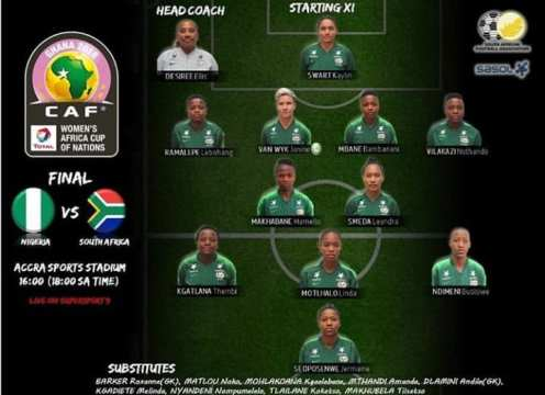 Super Falcons Lineup