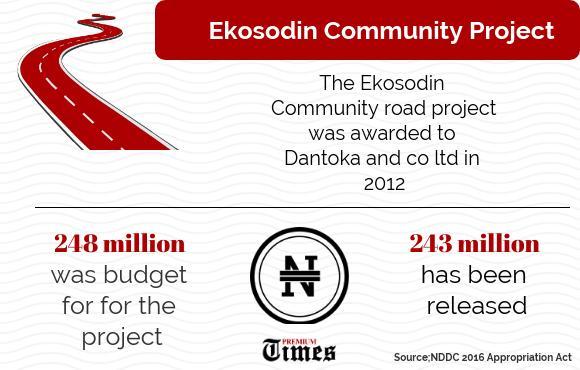 INFOGRAPH: Ekosodin Community Project. [CREDIT: Yusuf Kabir]