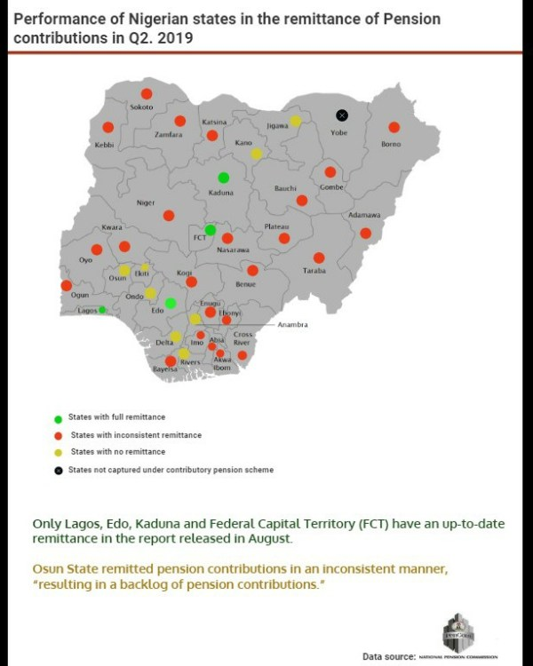 [Infographics] Performance of Nigerian states in the remittance of Pension contributions
