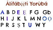 Yoruba language (Photo Credit; The Nation Newspaper)
