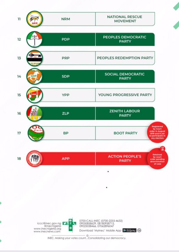 The political parties that was deregistered by INEC