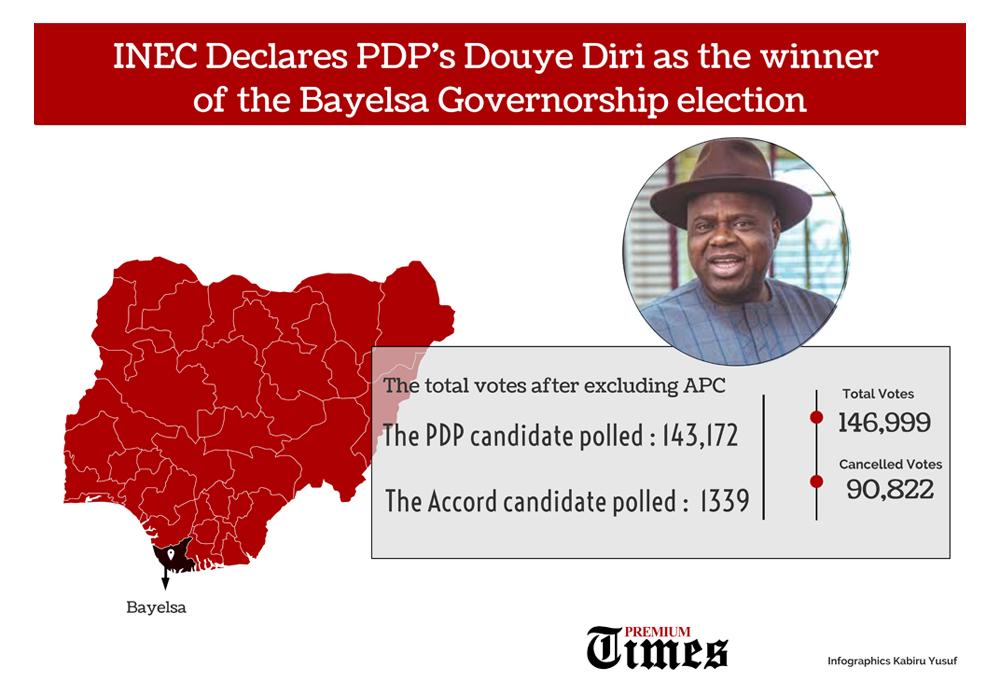 https://i1.wp.com/media.premiumtimesng.com/wp-content/files/2020/02/Infograph-BAYELSA-INEC-declares-PDPs-Diri-winner.jpg