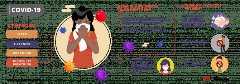 Coronavirus factsheet