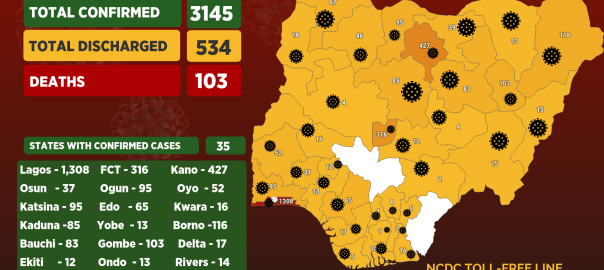 Infographics showing the number of cases of coronavirus in Nigeria as at 6th May,2020