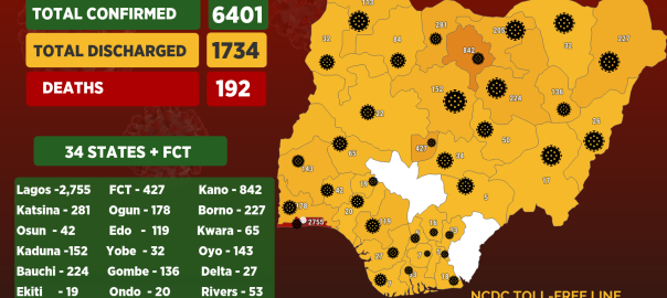 Infographics showing the number of cases of coronavirus in Nigeria as at 19th May,2020