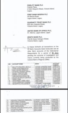 The court order containing names of individuals and companies linked with #Endsars whose accounts were frozen