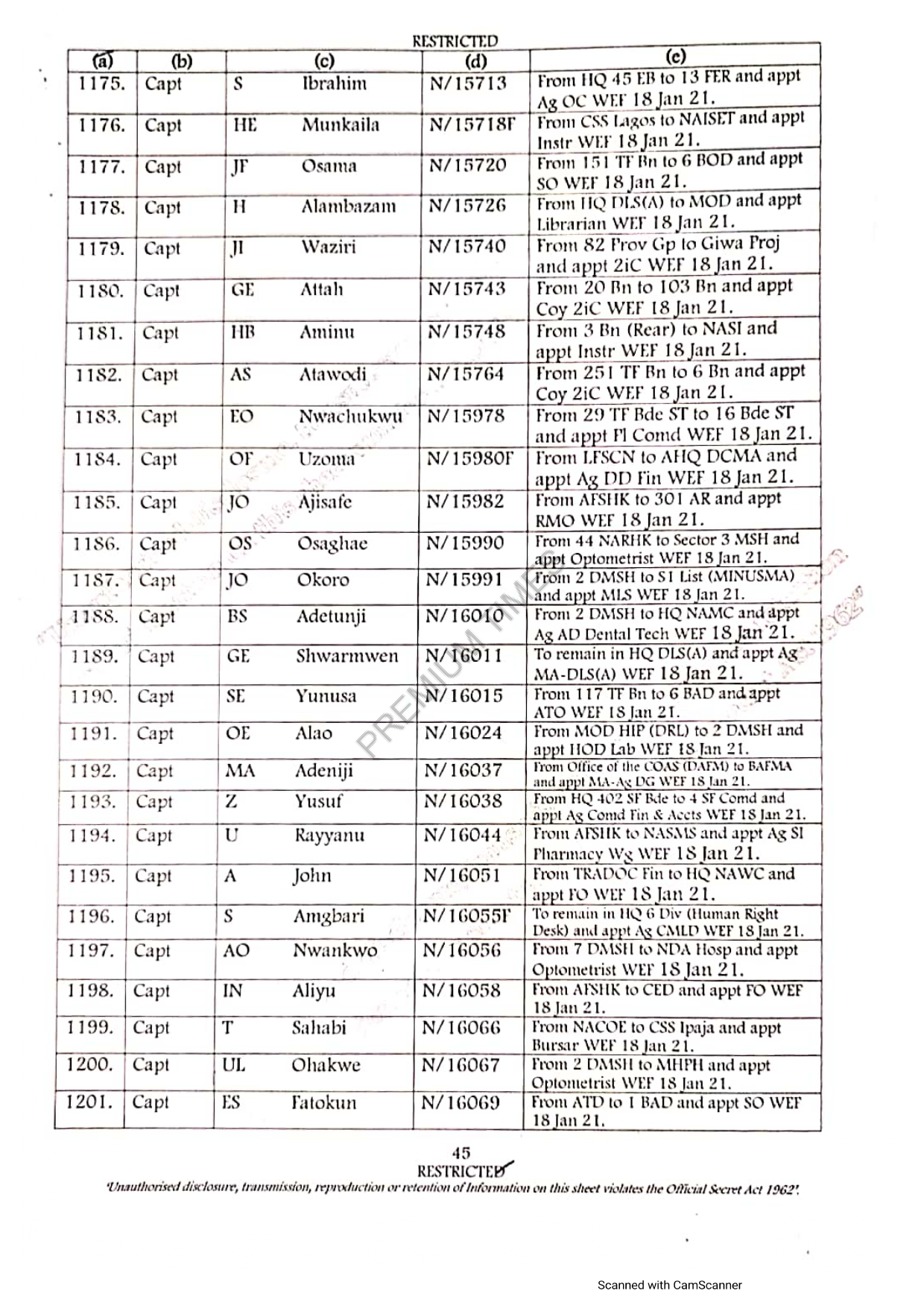 4 6037122442051193020 watermark page 0045 - JUST IN: Nigeria Army Redeploys Generals, Colonels, Others (See Full List)
