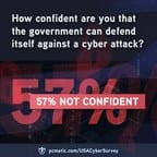 PC Matic Survey Finds Majority of Americans Lack Confidence in U.S. Federal Government's Cybersecurity Preparedness