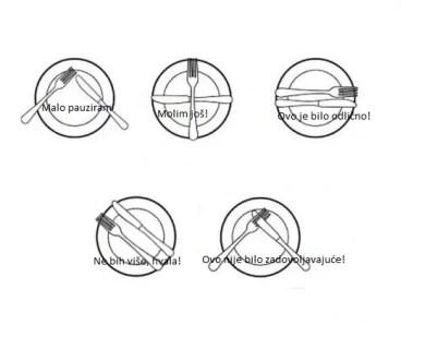 Kako postaviti escajg nakon jela