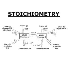 Aqueous Reactions And Solution Stoichiometry Test Prep
