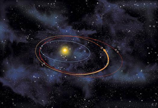 Asteroid Belt Quizzes Online, Trivia, Questions & Answers ...