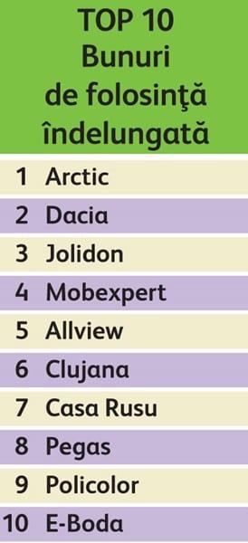 top10_bunuri_folosinta_indelungata