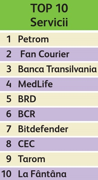 top10_servicii